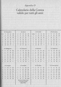 Il calendario della Contea