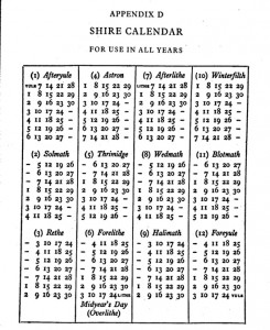 Calendario della Hobbit