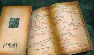 Guida ai Dvd Lo Hobbit 2