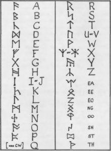 Tabella rune